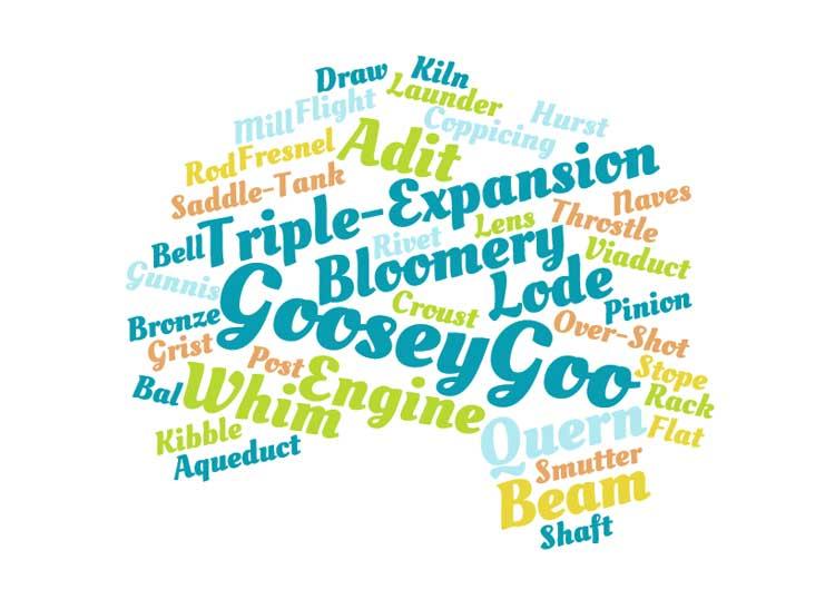 GooseyGoo Glossary. WordCloud